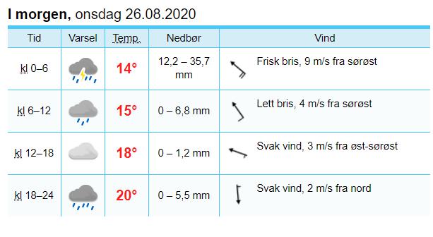 25-08-20 vejrudsigt